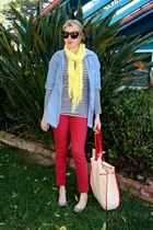 Forever 21 jeans - TJ Maxx scarf - tote Marc Jacobs purse