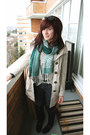 Beige-h-m-jacket-teal-thrifted-scarf-heather-gray-f21-top