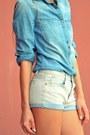 Sky-blue-mango-shirt