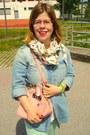 Mint-zara-jeans-jean-forever-21-blouse