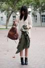 Item-denim-pants-acne-boots-vintage-sweater-rebecca-minkoff-bag